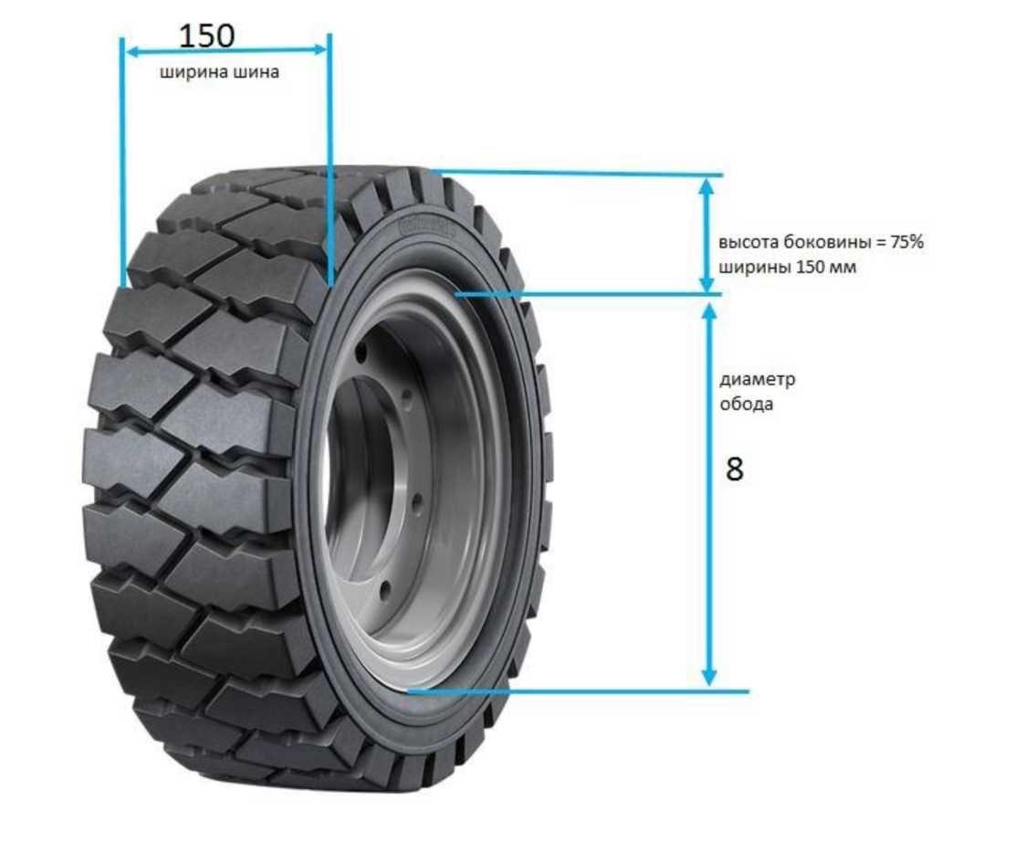 Определение маркировки шины